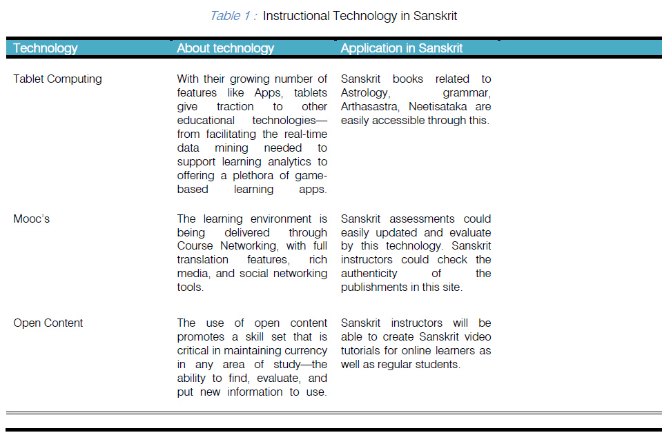 instructional technology in sanskrit