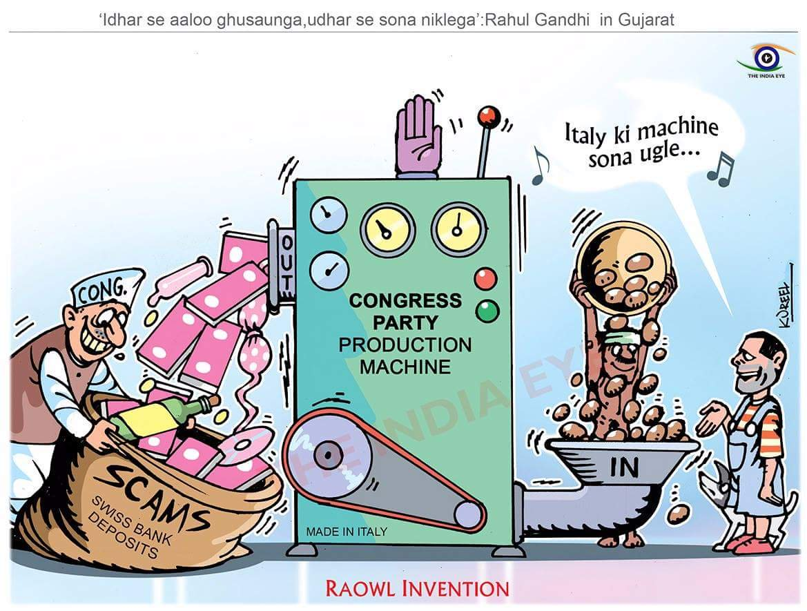 congress work